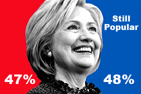 Hillary Clinton popular vote