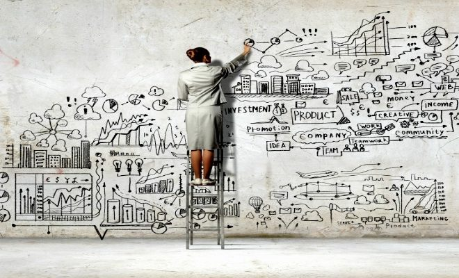 entrepreneur brainstorming on wall